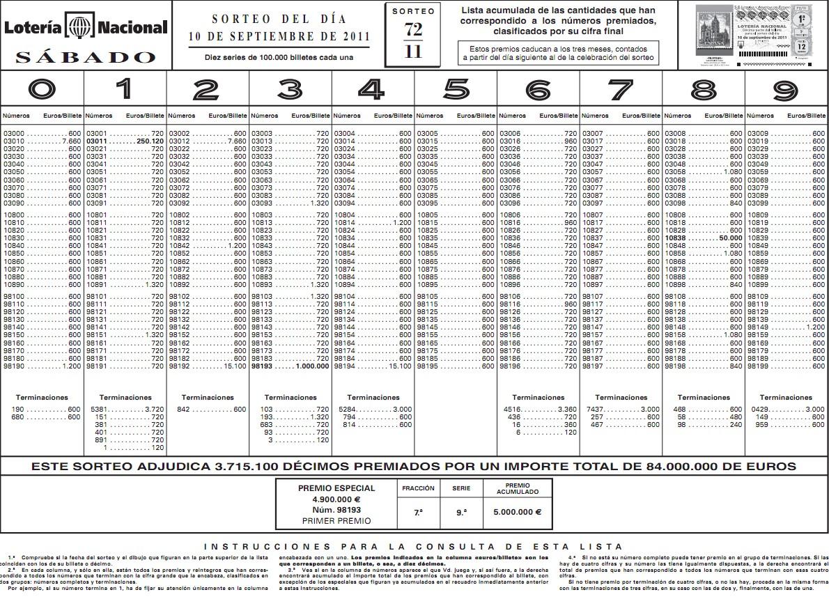 azar tuazar ofrece resultados de loter a de venezuela sorteos loteria